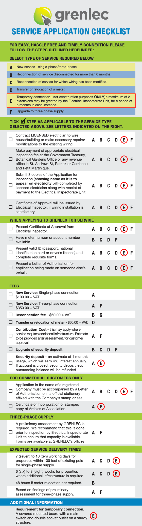 Grenlec temporary connections checklist